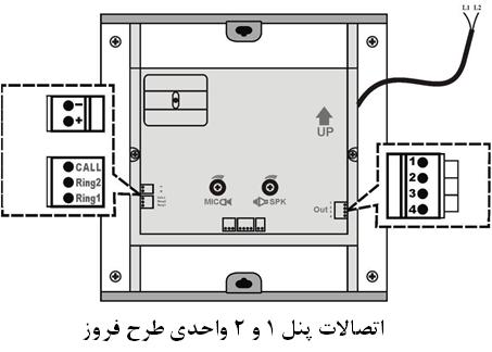 اتصالات پنل 1 و 2 واحدی طرح فروز