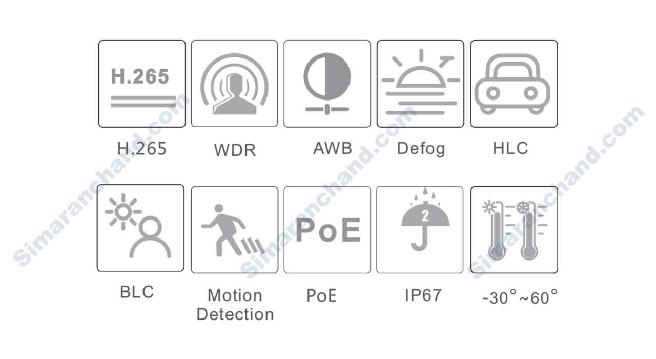 دوربین مدار بسته دام IP سیماران مدل SM-IP5512M